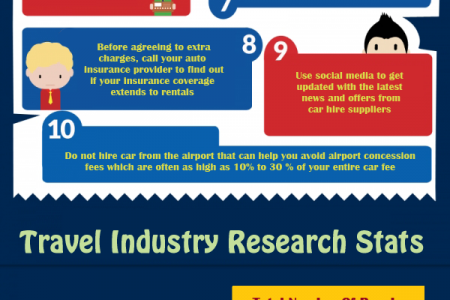 Car Rental Cost Cutting Secrets Infographic