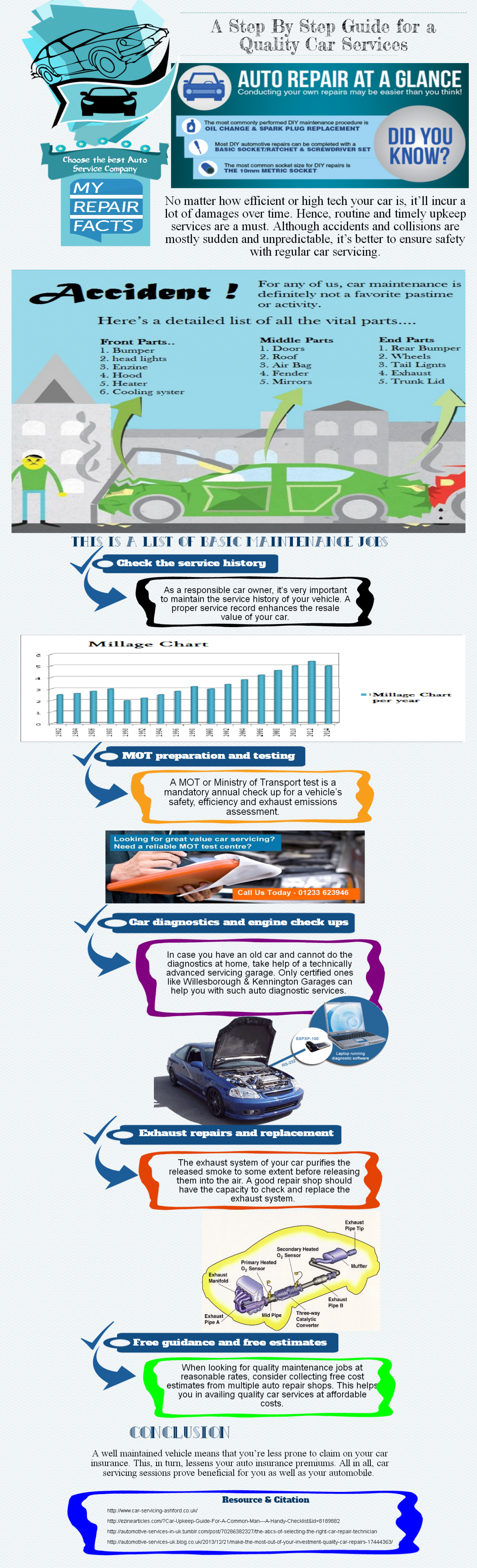 Car Repair and MOT Testing Services in Ashford Infographic