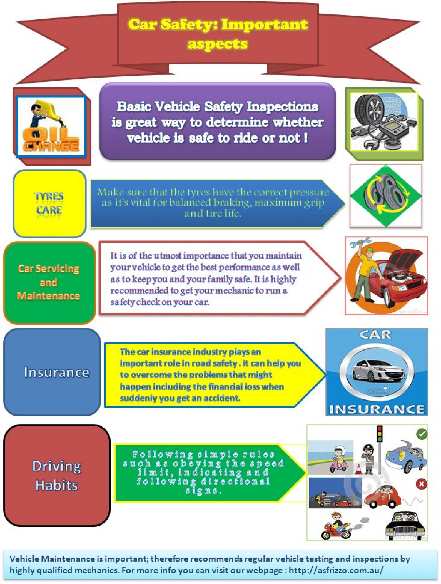 Car Safety :Important  Aspects  Infographic