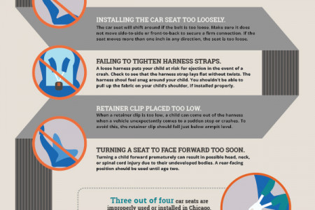 Car seat safety: common mistakes Infographic