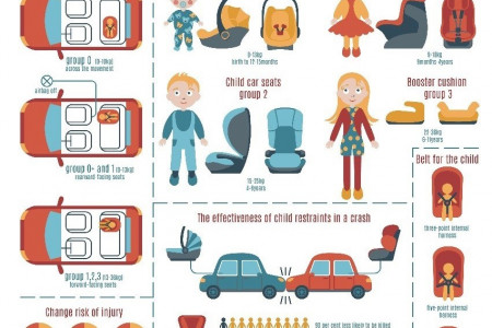car seat safety tips Infographic