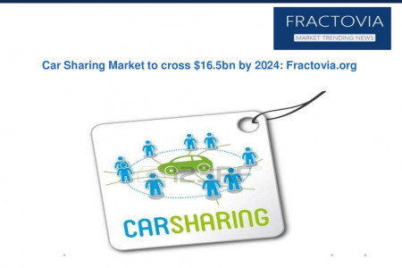 Car Sharing Market to cross $16.5bn by 2024 Infographic