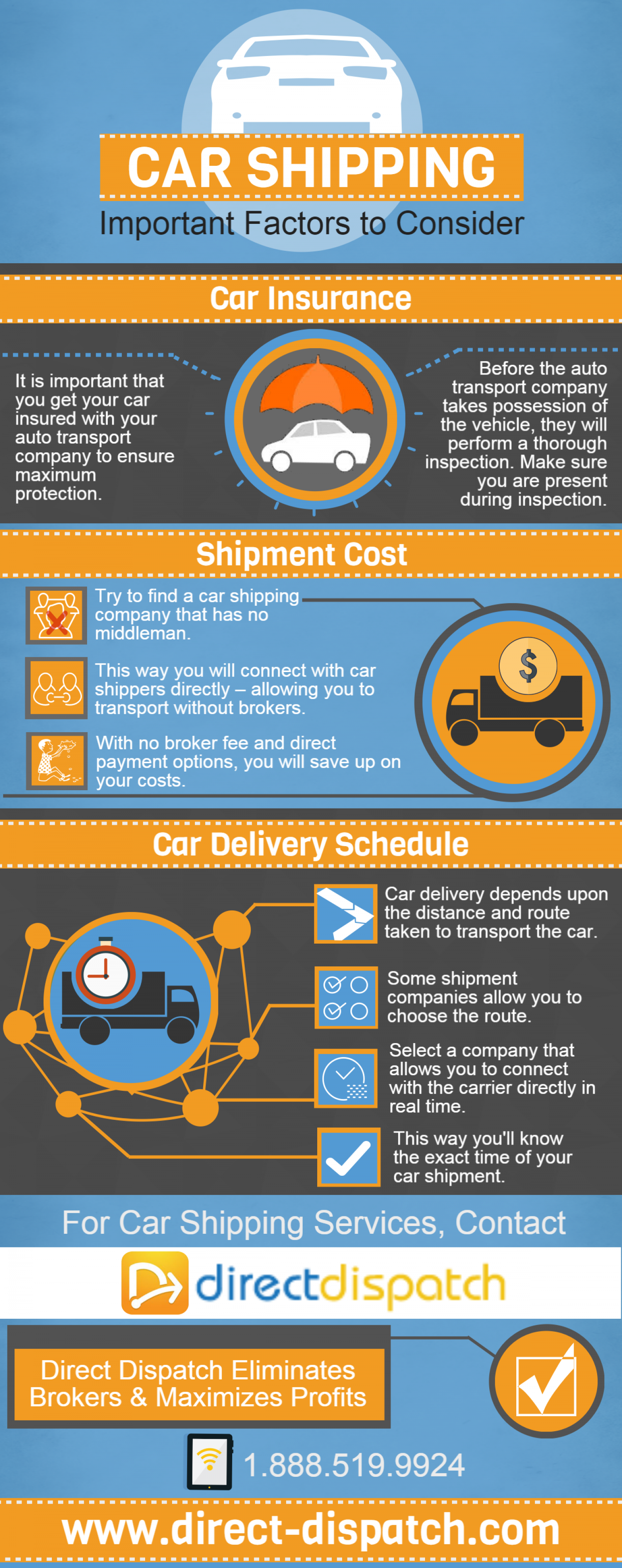 CAR SHIPPING - important factors to consider Infographic