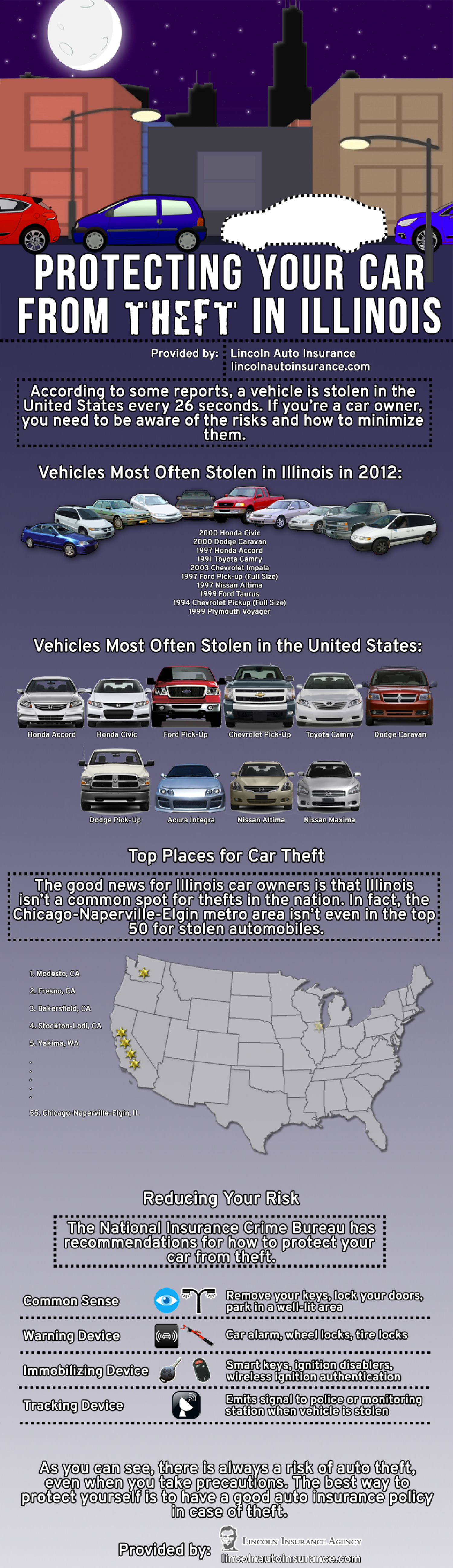 Protecting Your Car From Theft in Illinois Infographic