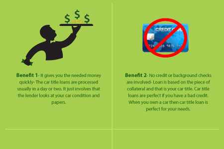 Car Title Loans and How They Benefit Consumers Infographic