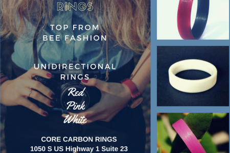 Carbon Fiber Unidirectional Rings  | Core Carbon Rings  Infographic