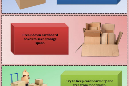 Cardboard Recycling Tips Infographic