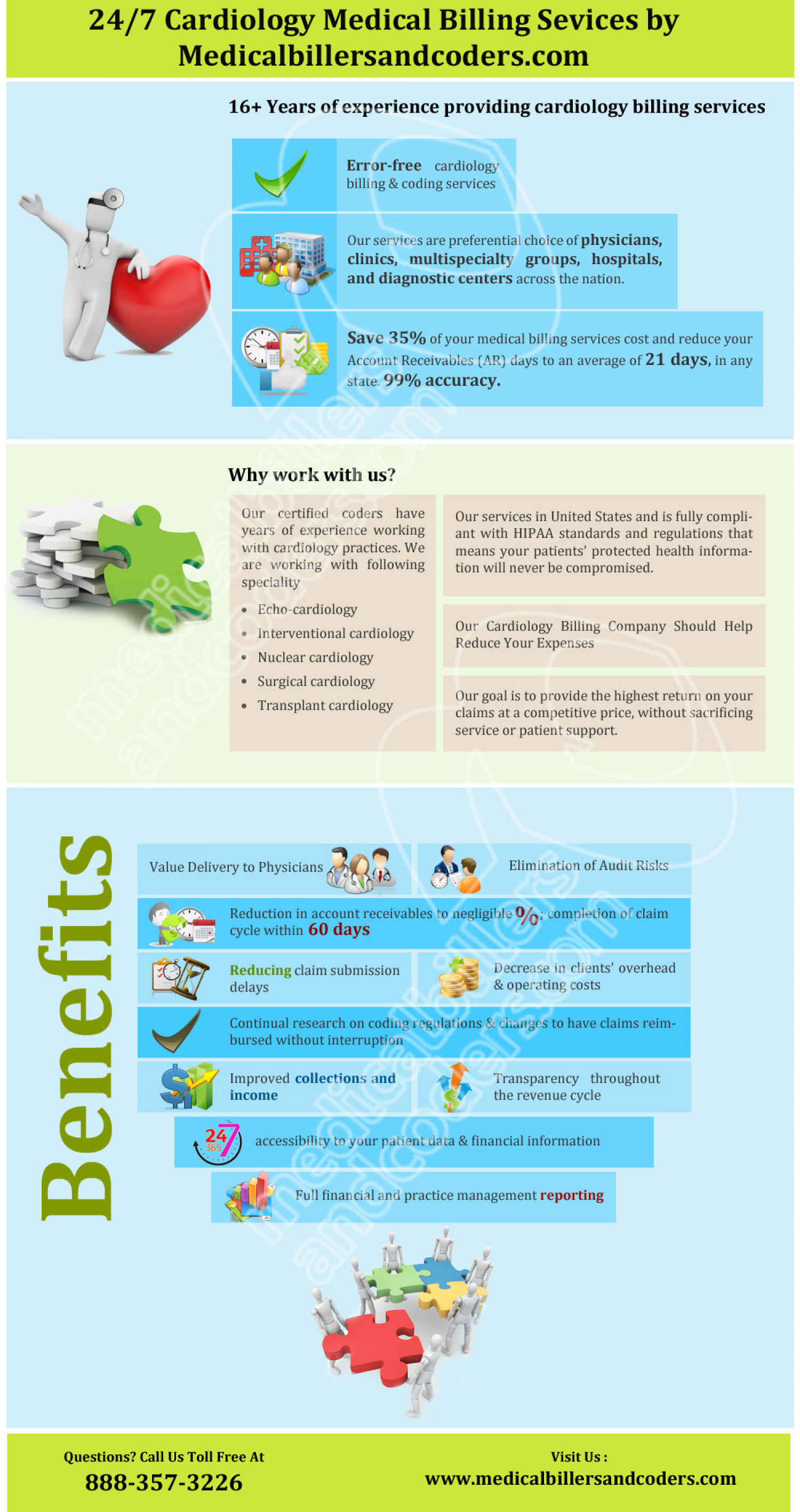 Cardiology Medical Billing Info graphic. Infographic