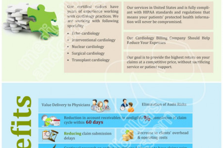 Cardiology Medical Billing Services Infographics Infographic