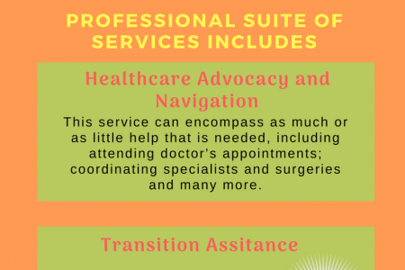 Care Coordination Service at A Place At Omaha Infographic