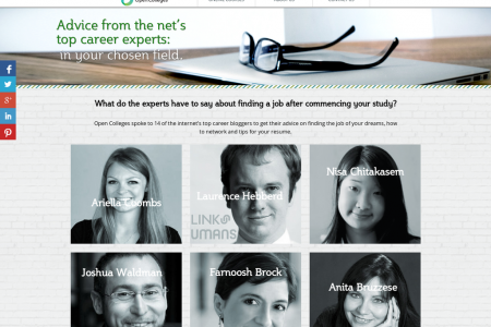 Career Advice from the net's top Career Experts Infographic