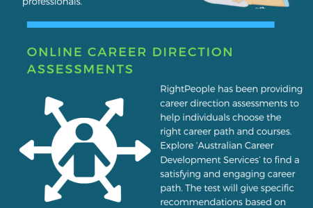 Career Counselling services in Australia Infographic