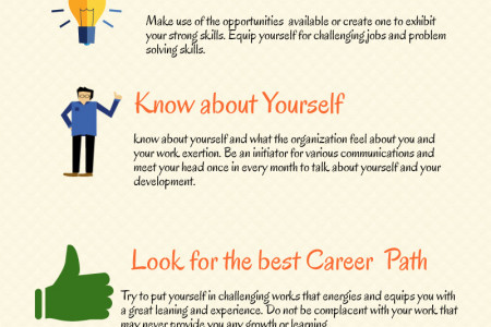Career Development Plan Infographic