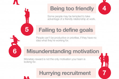 Career Impact: Transition Into General Management Infographic