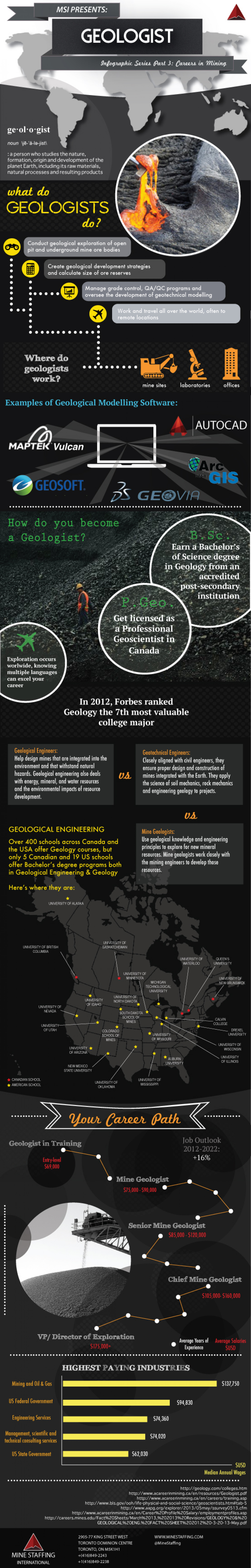 Careers in Mining: Geologist  Infographic