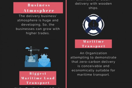 Cargo Shipments Revolutionised with Wooden Cargo Ships Infographic