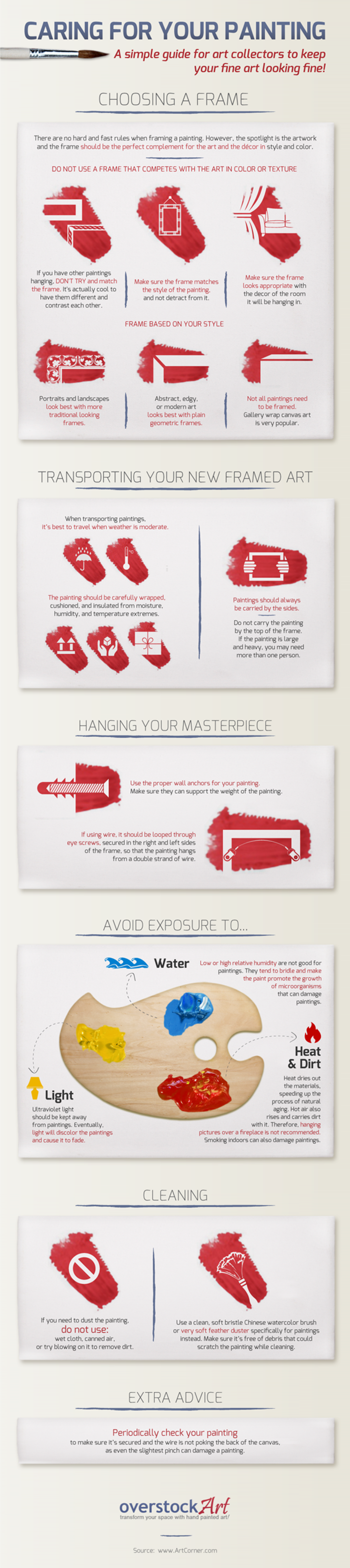 Caring for your Painting Guide Infographic