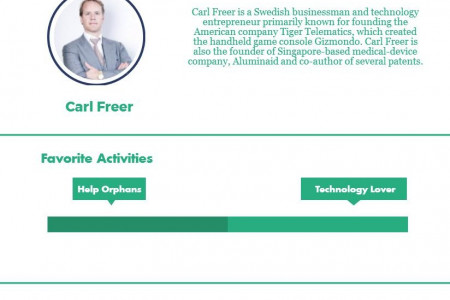 Carl Freer Infographic