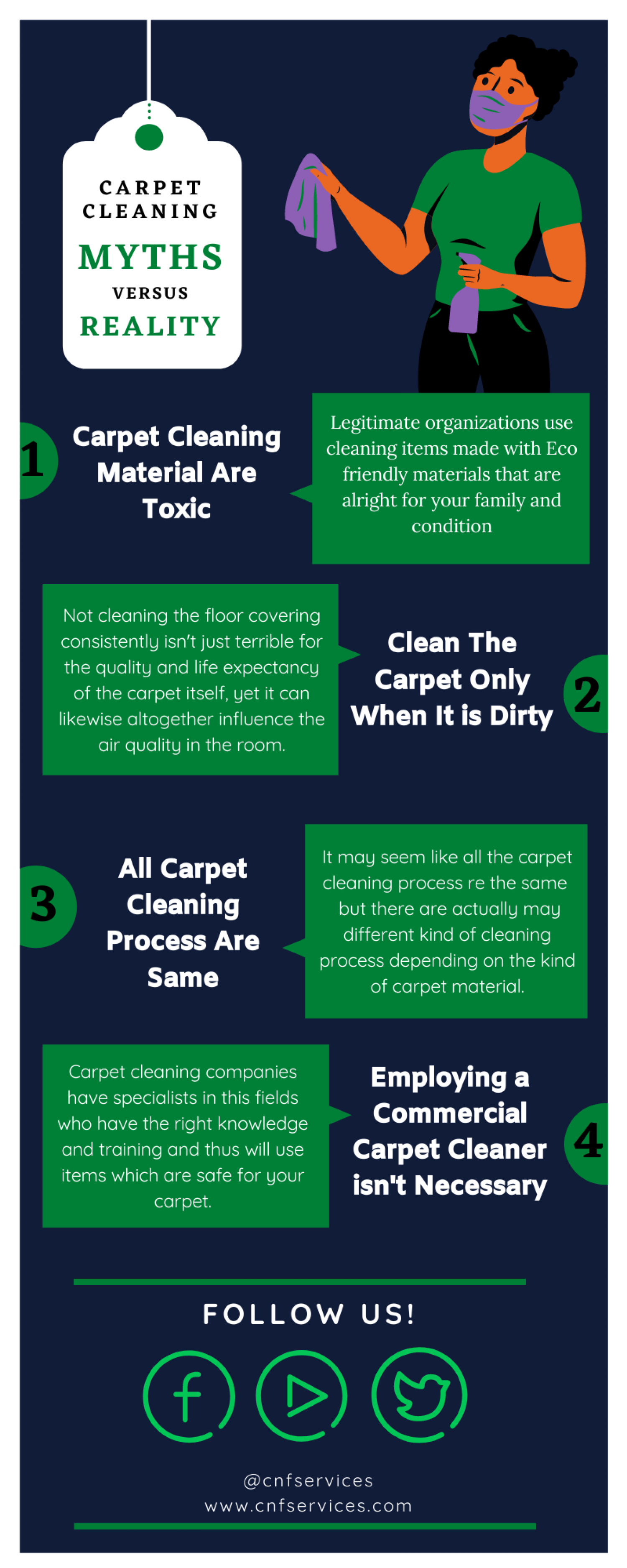 Carpet Cleaning - Myths or Reality Infographic