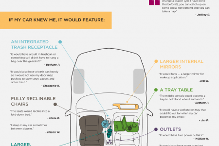 Cars Aren't Just For Driving Infographic