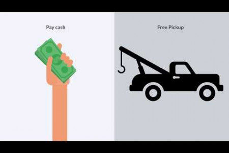 Cash For Cars with Free Car Removal Service Infographic