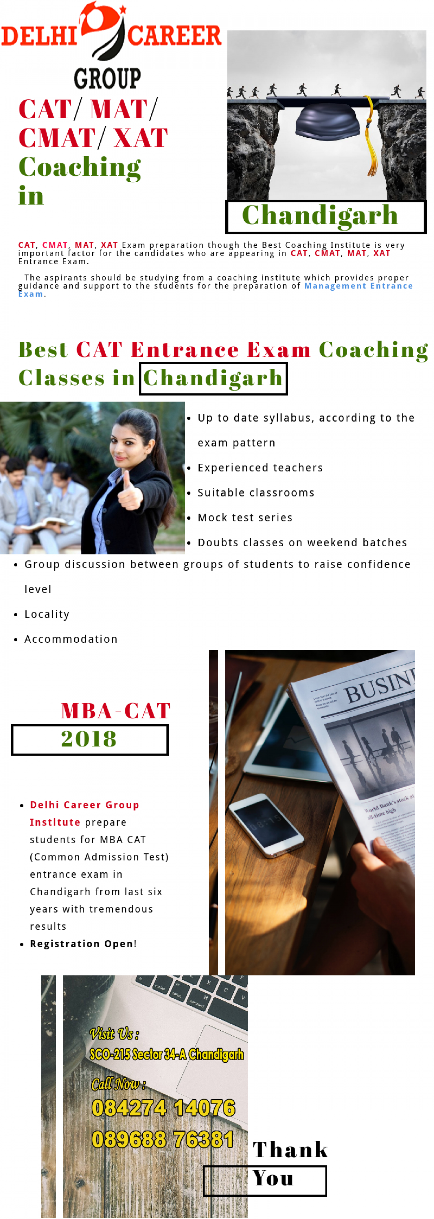 CAT Coaching Centre in Chandigarh Infographic