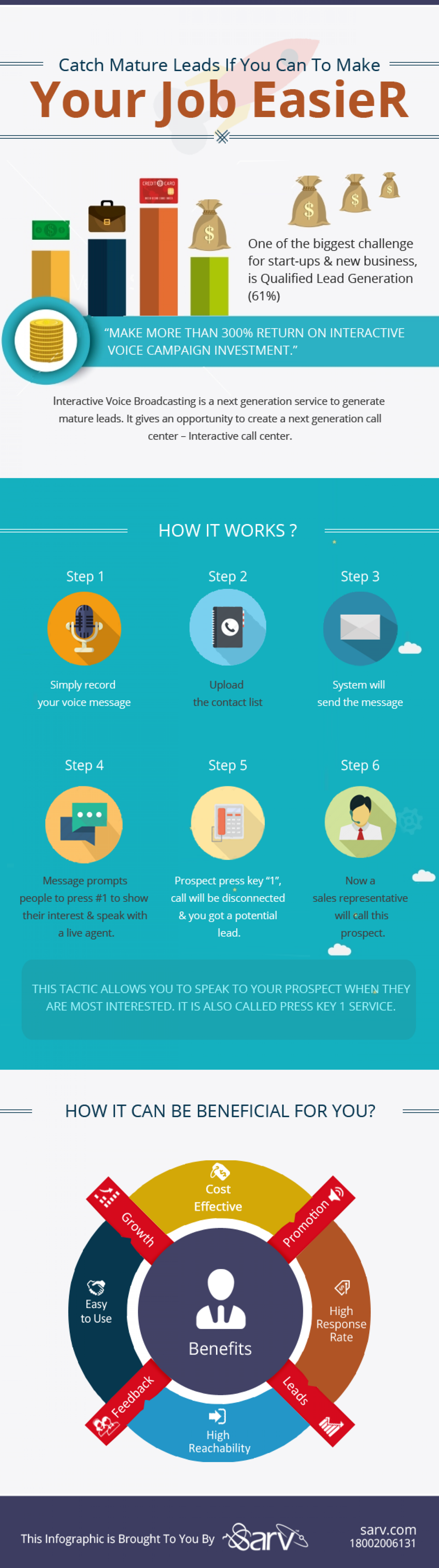 Catch Mature Leads If You Can To Make Job Easier Infographic