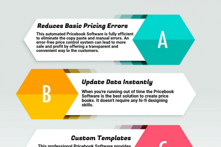Catsy's Pricebook Software  Infographic