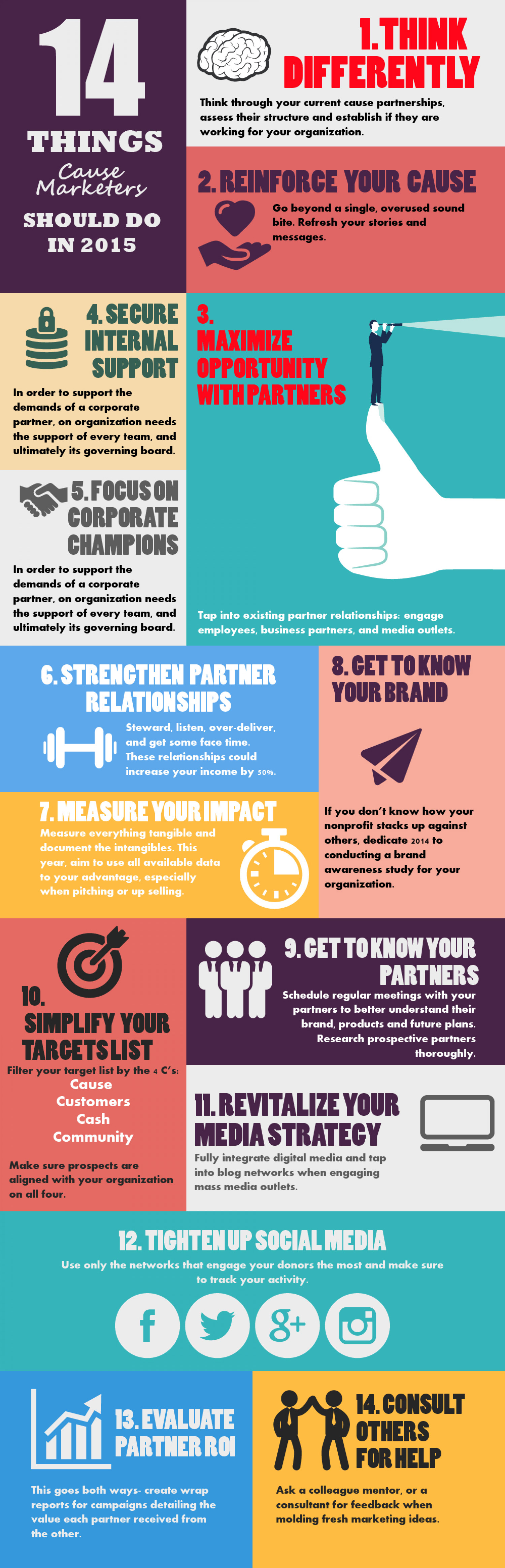 Cause Marketing Predictions For 2015 Infographic