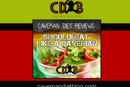 Caveman Diet Reviews: Should Eat Like Caveman? Infographic