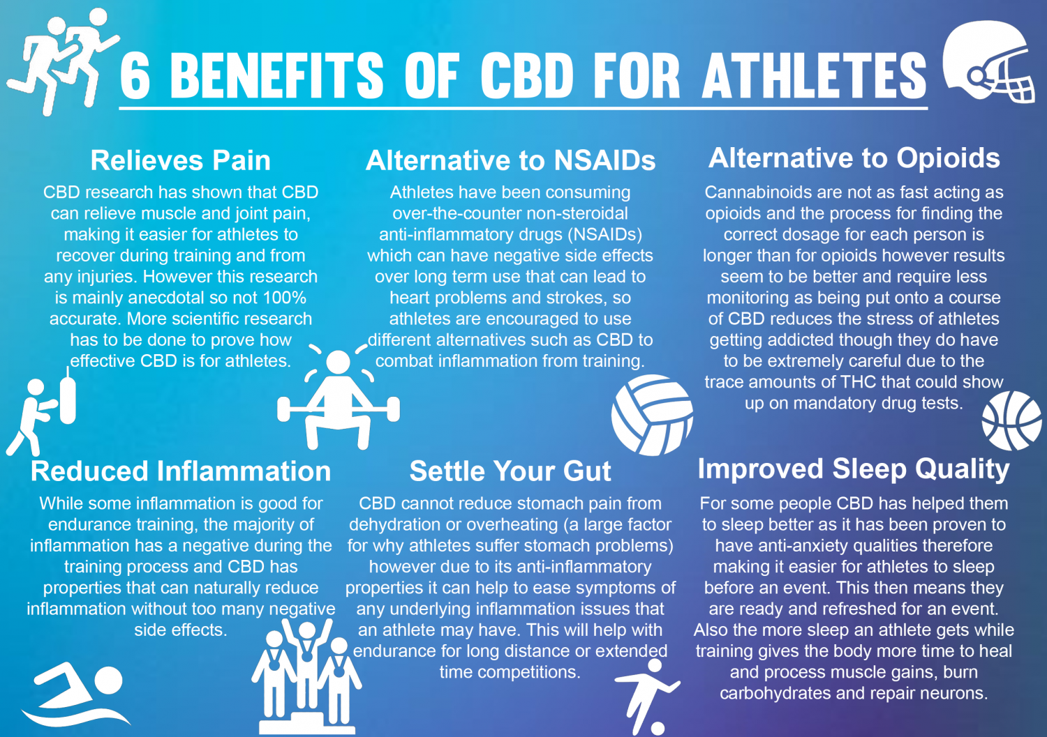 CBD for athletes 101 Infographic