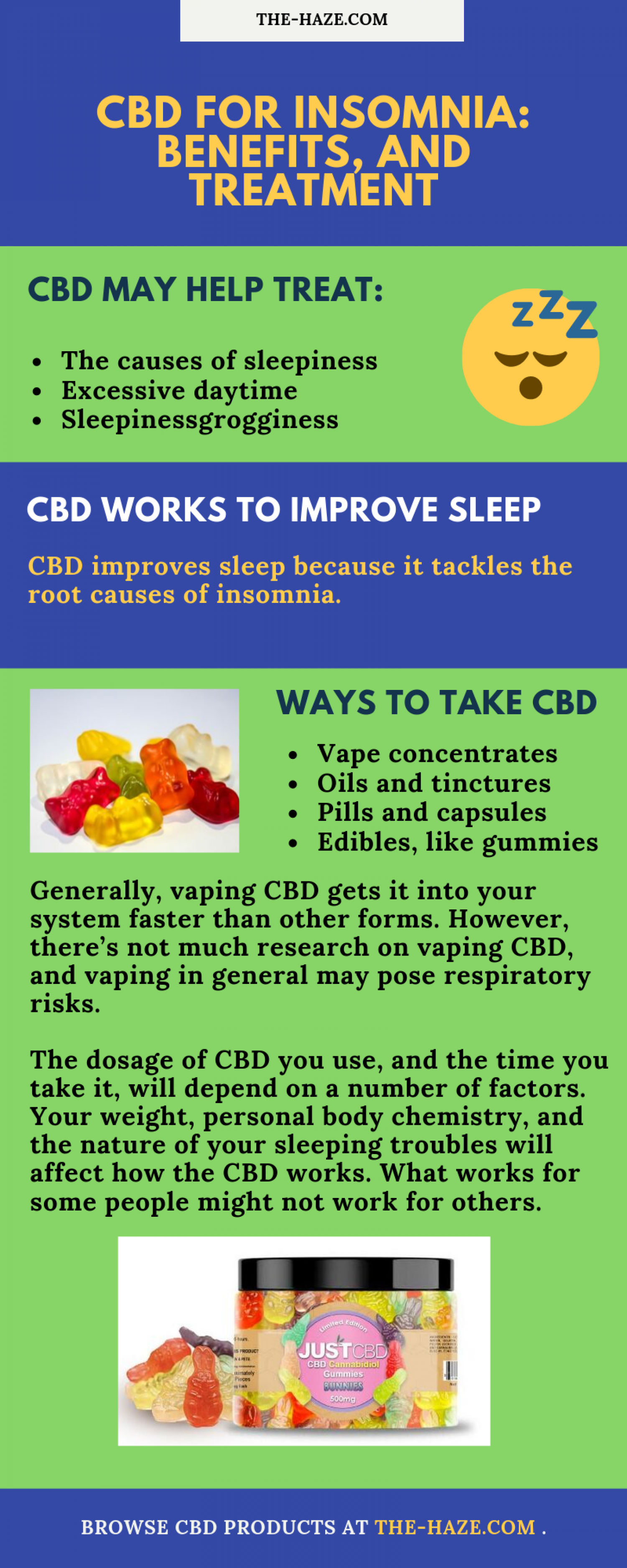 CBD for insomnia and anxiety Infographic