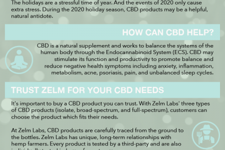 CBD for the Holidays Infographic