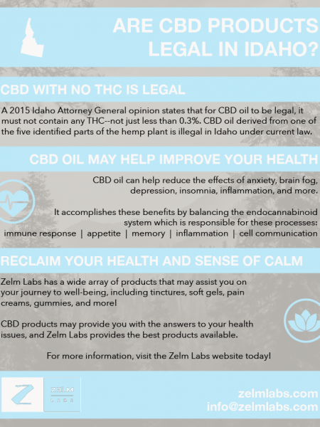 CBD in Idaho Infographic