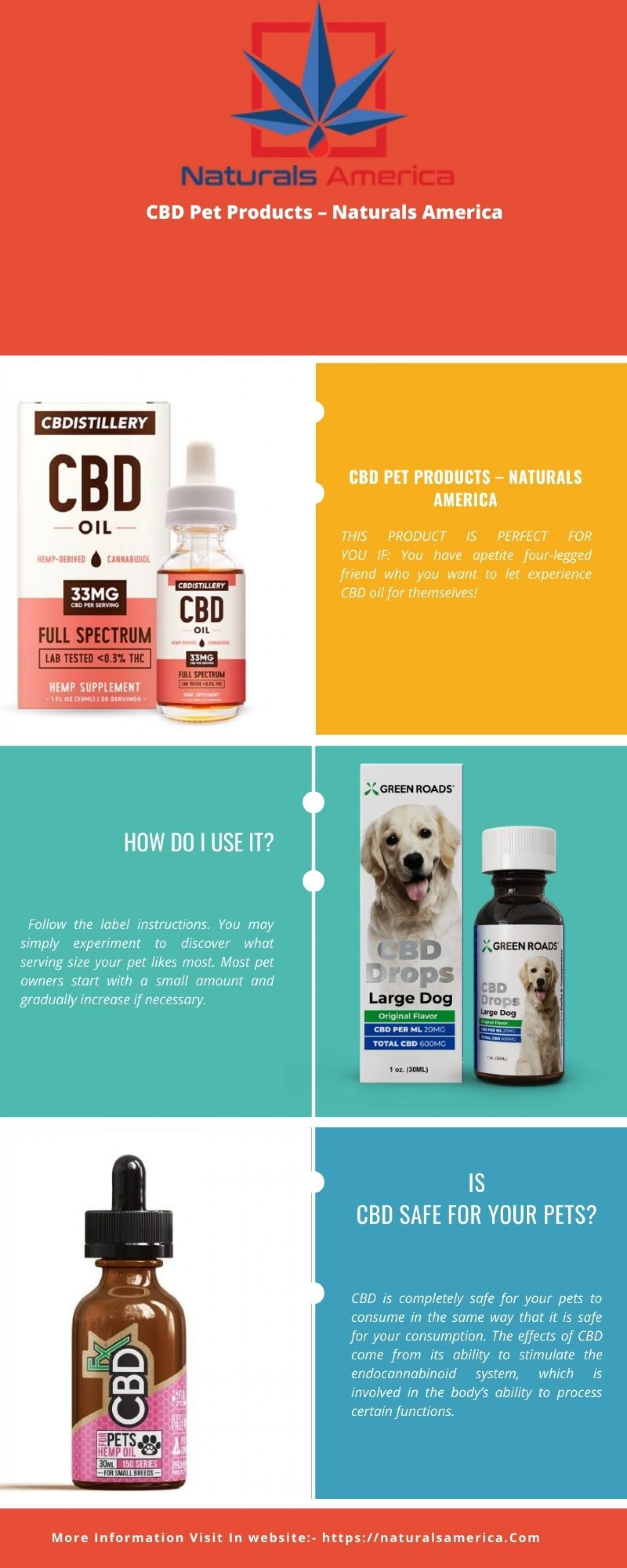 CBD Pet Products - naturalsamerica Infographic