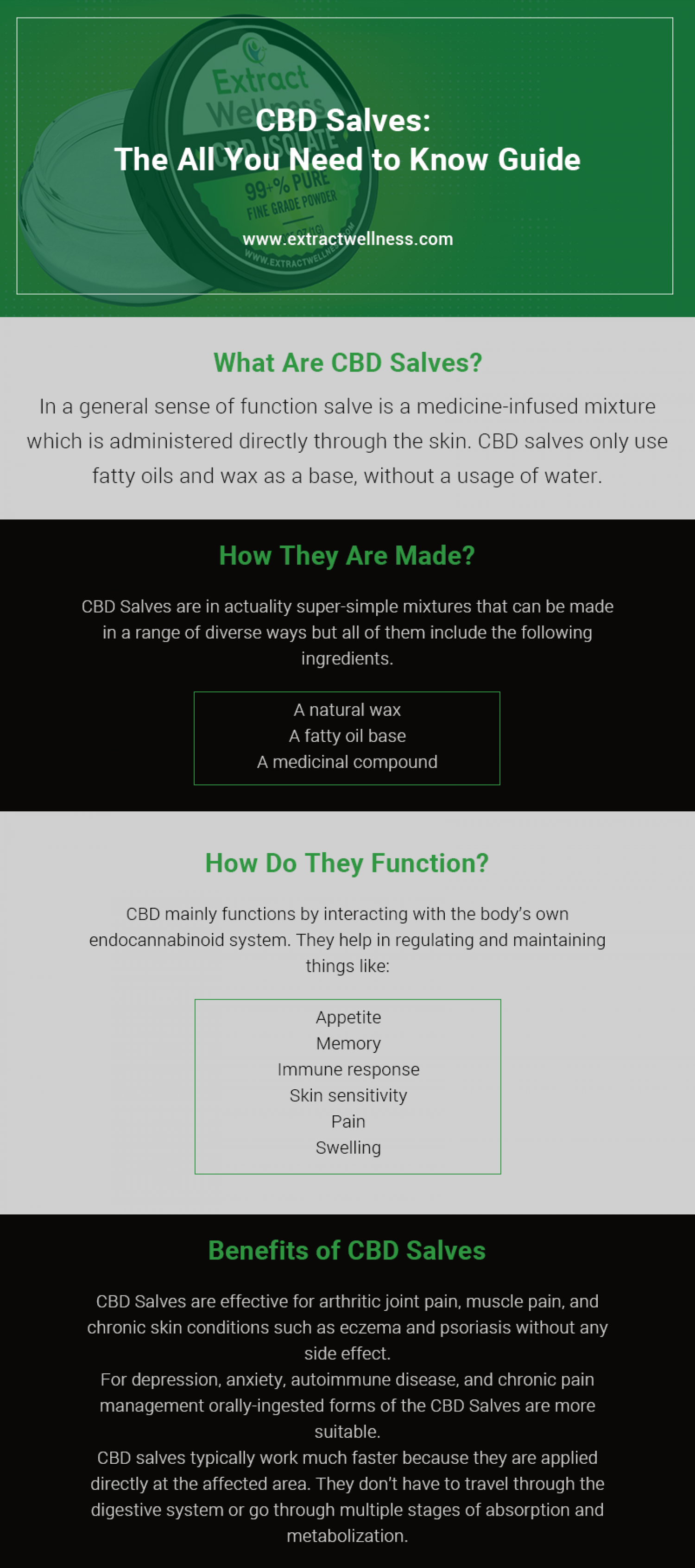 CBD Salves: The All You Need to Know Guide