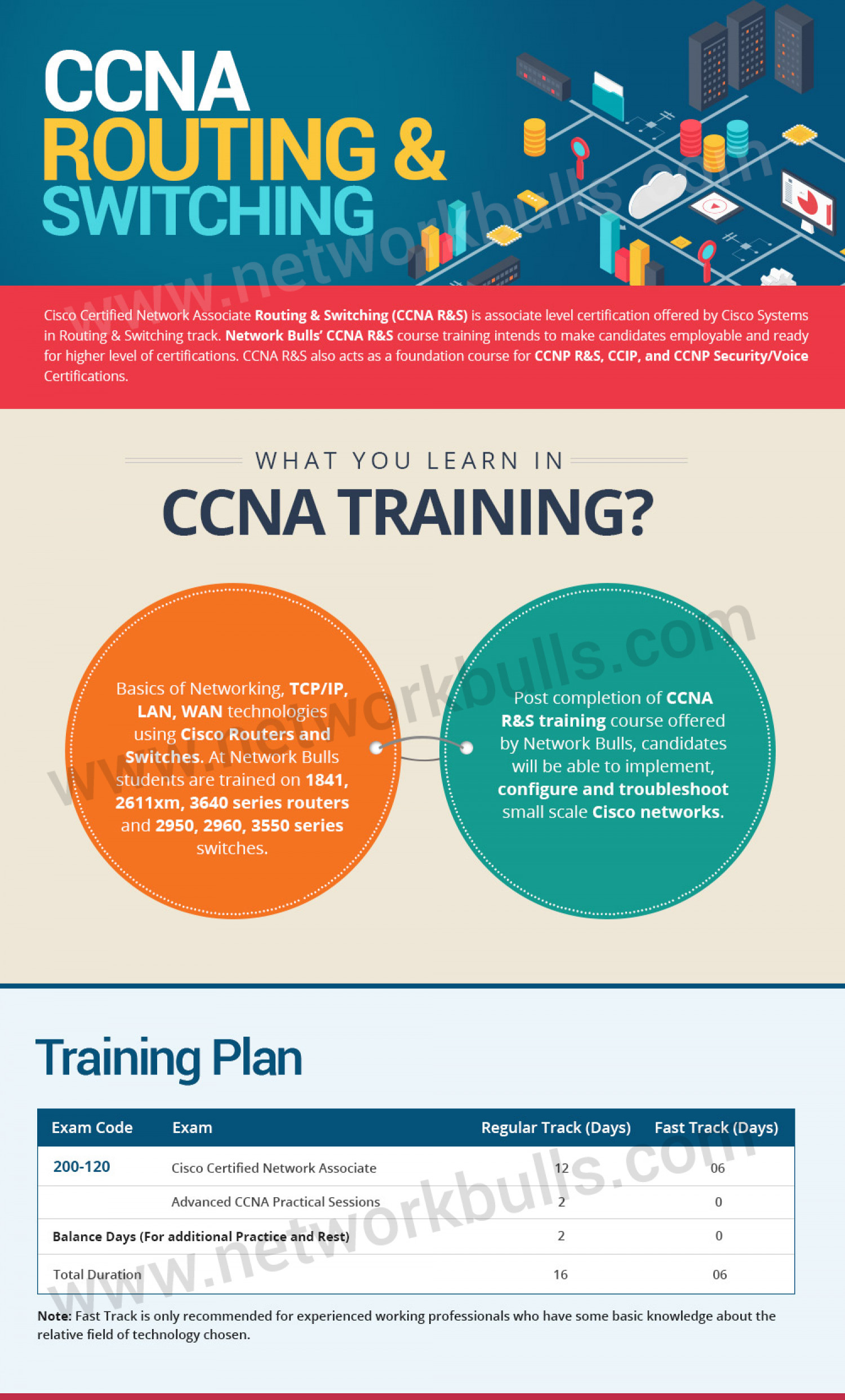 Ccna Routing And Switching Certifications And Its Benefits Visual