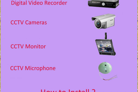 CCTV Security Systems Infographic