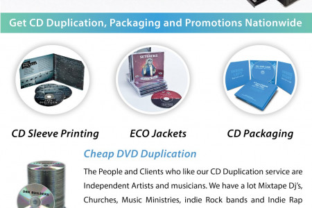 CD Packaging Infographic