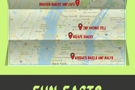 Celebrate Rosh Hashanah with a Mini Bus Rental in NYC Infographic