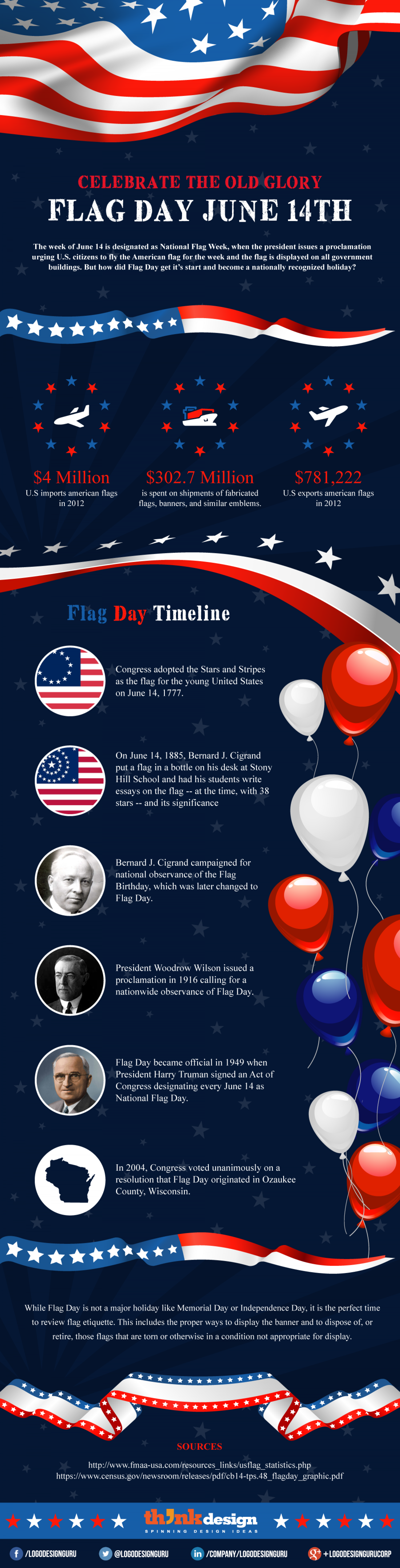 Celebrating the Old Glory Infographic