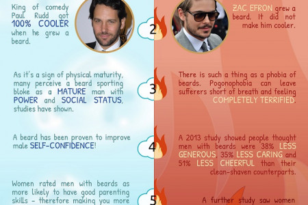 Celebrating World Beard Day with Beard Heaven Vs. Beard Hell Infographic