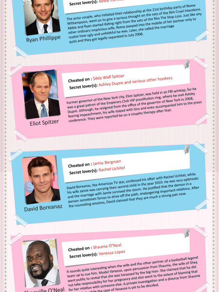 Famous sexting scandals
