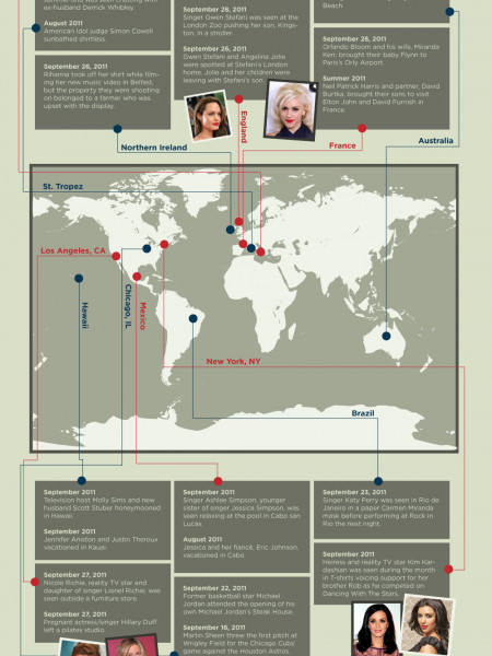 Celebrities Sightings Around the World Infographic