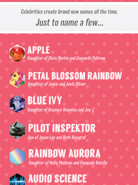 What's In a Celebrity Baby Name? Infographic