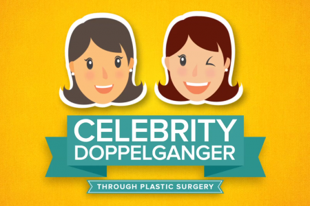 Celebrity Doppelgangers after Plastic Surgery Infographic