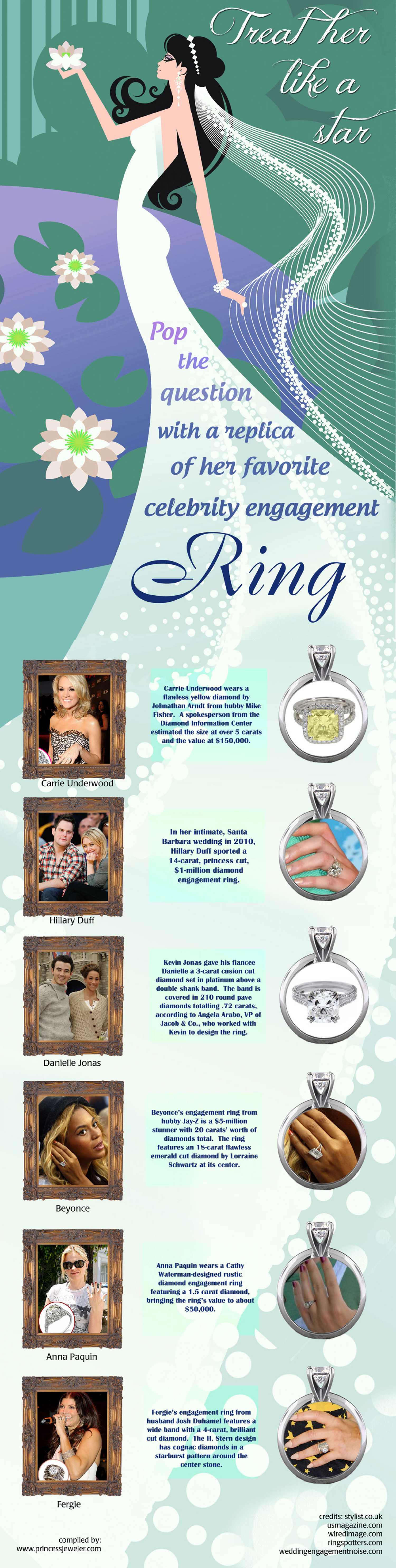 Celebrity Engagement Rings - Treat Her Like a Star Infographic