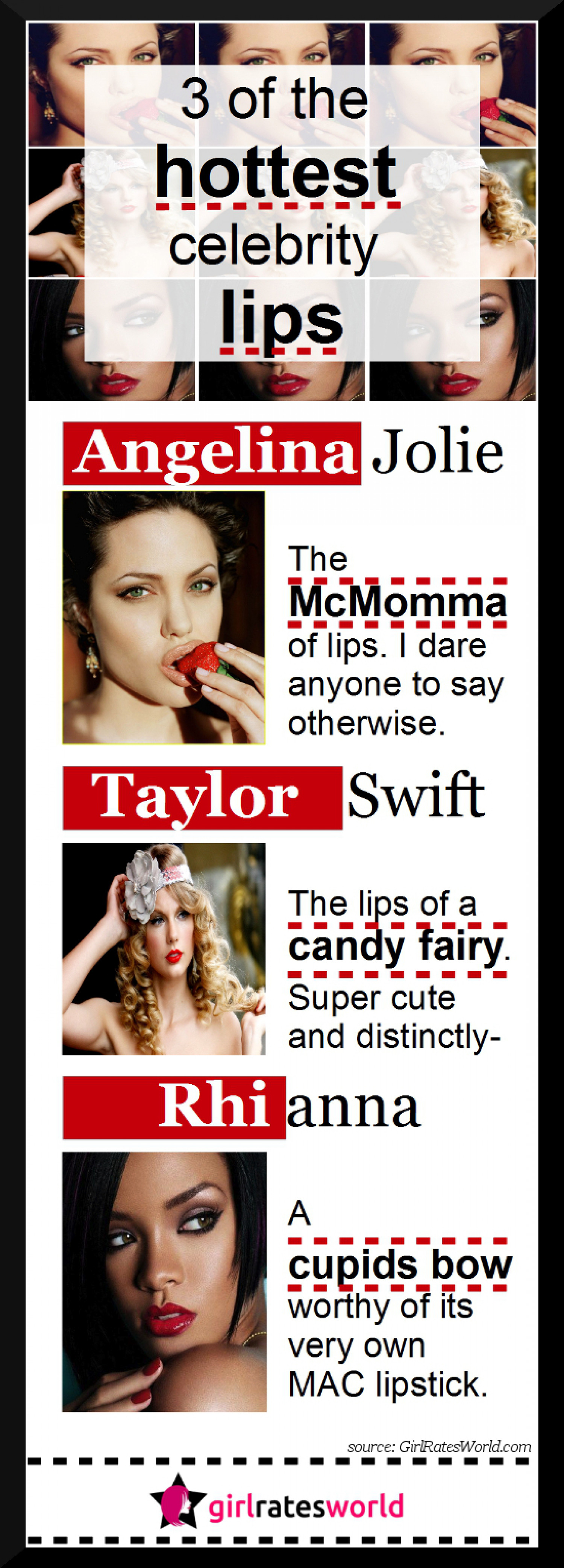 Celebrity Lips: Who Has the Hottest? Infographic