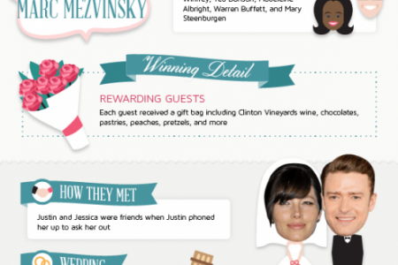 Celebrity Wedding Wins and Blunders Infographic