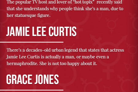Celebrity Women Accused of Being Shemales  Infographic